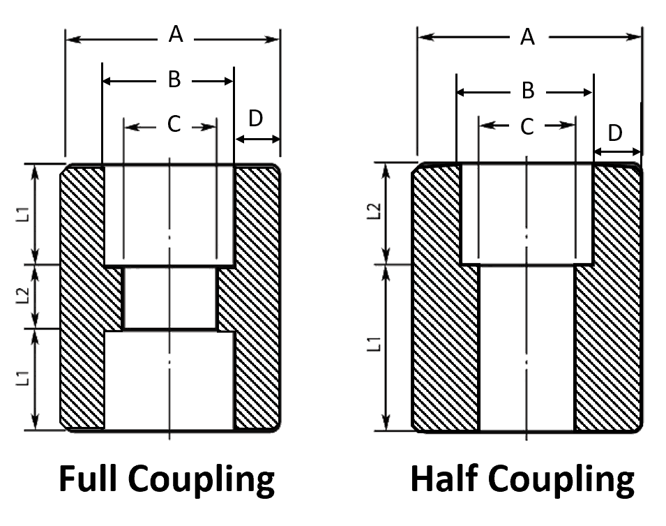 pipe coupling dimensions - Pipe Coupling