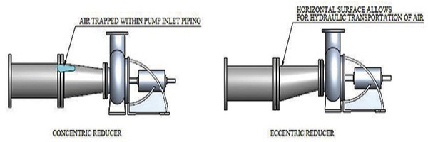 top flat and bottom flat reducers - Concentric Reducer