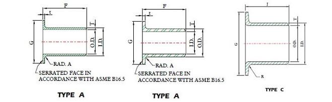 types of stub ends 1 - Stub End
